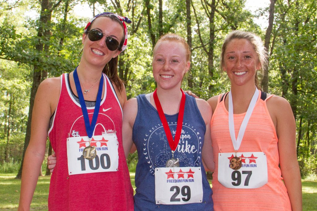 Race results from the 5K Freedom Fun Run. First, second, and third place finishers.